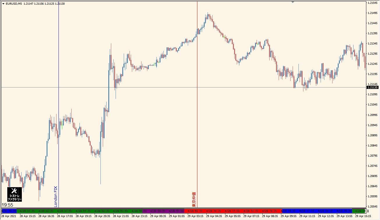 市場時間色分けとカウントダウンインジケーター