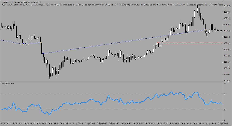 RSI Trader EA 3.0