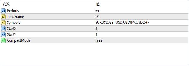 https://mt4-mt5-indicators.com/wp-content/uploads/2021/06/MMLDashboard-v1.2-nmc-.zip