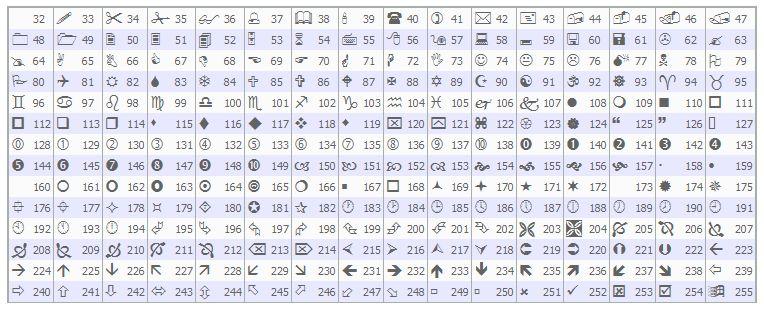 MT4の記号表