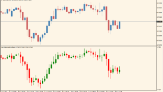 new-heiken-ashi-indicator