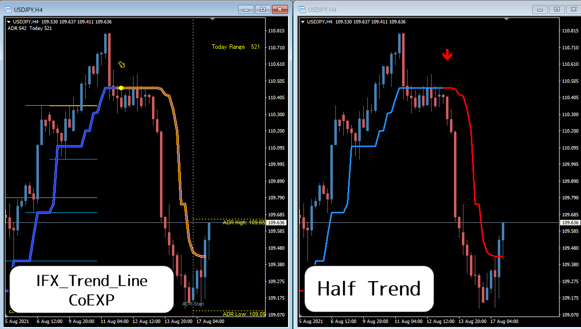 IFX_Trend_Line - CoEXPインジケーター