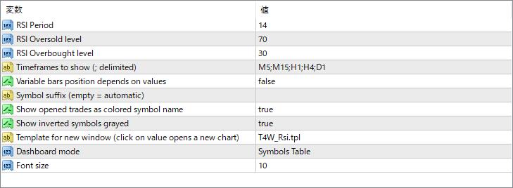 RSIの一覧表示インジケーター